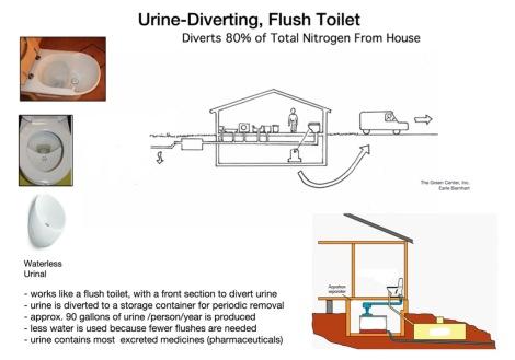 UD Flush Toilets