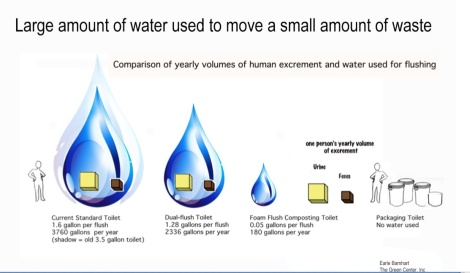 Water Schematic