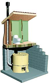 Large Batch Composting Systems Cape Cod Eco Toilet Center