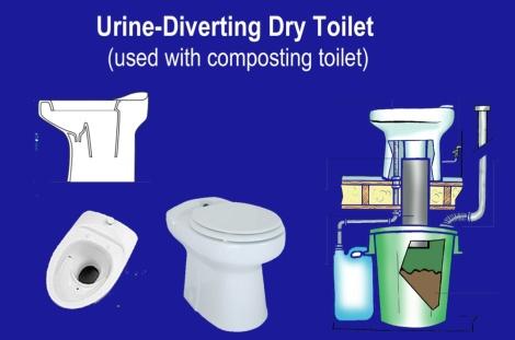 UD Waterless Toilets