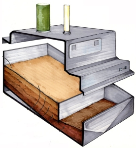 A cutaway view of the Clivus system.